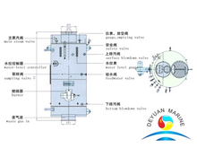 LZY-type Oil-fired and Exhaust Gas Composite Boiler