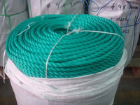Characters of Marine Mooring Ropes With Different Materials