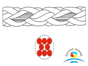 Multi-Strands Canal Boat Polypropylene(PP) Mooring Rope