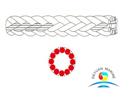 High Tensile Strength Strand Double Braided Nylon (Polyamide) Mooring Rope