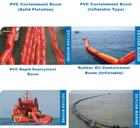 Containment Boom for Oil Spills and Above/Underwater Floating Objects